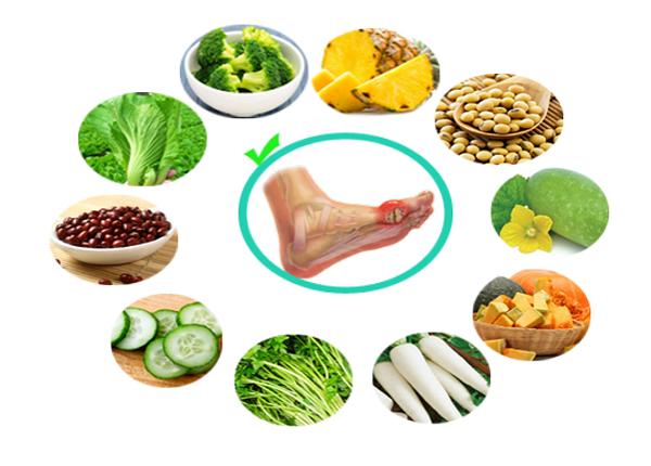 Chế độ dinh dưỡng hợp lý điều trị bênh Gout